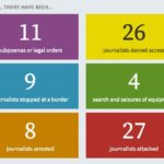 US Press Freedom Tracker